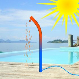 douche solaire bio pour piscine 280x280 - Galerie photo de barrière piscine