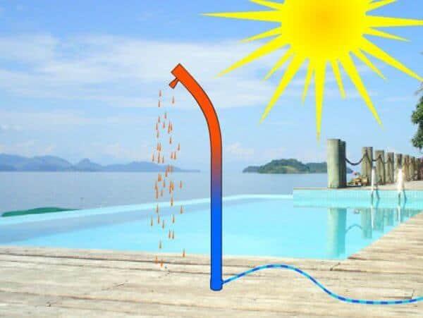 Douche piscine solaire chauffé par soleil