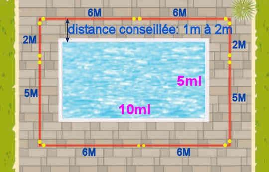 Exemple pour installer barrières pour piscine de 10ml*5ml sans portillon