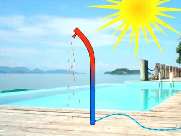 Douche solaire bio poster | douche solaire piscine et jardin en aluminium 40l